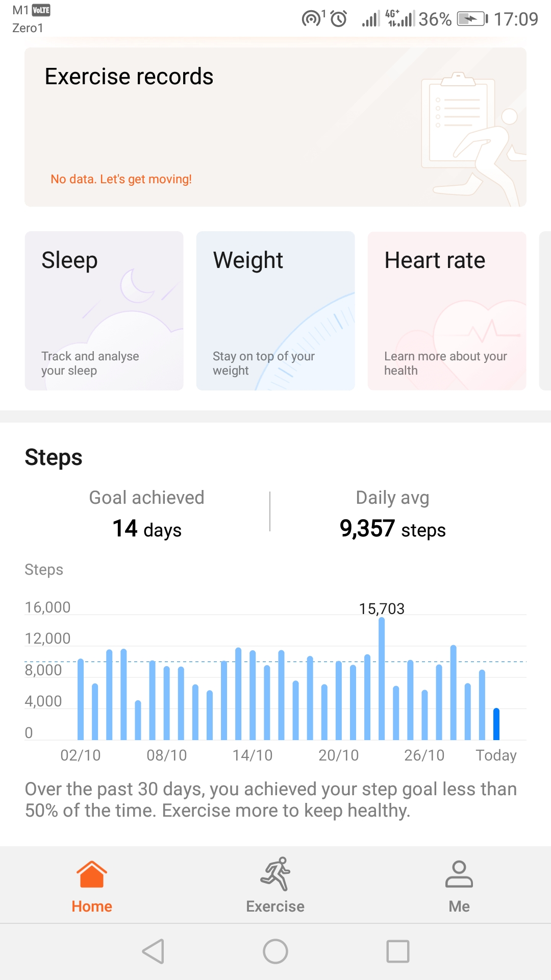 Teo En Ming's Exercise Record for Oct 2018
