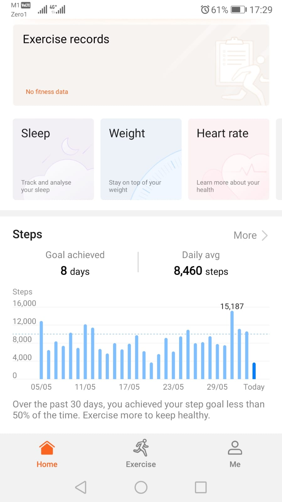 Exercise Records May 2019